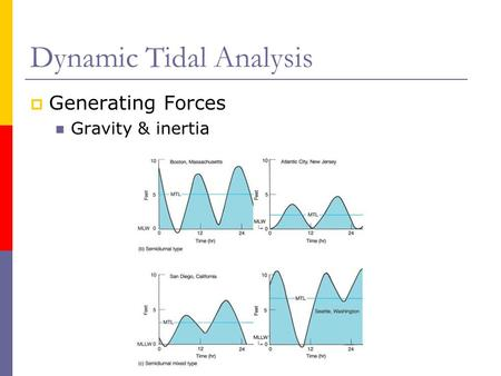 Dynamic Tidal Analysis  Generating Forces Gravity & inertia.