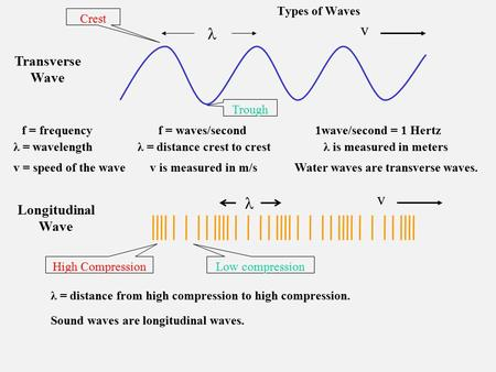 Types of Waves Transverse Wave v f = frequencyf = waves/second1wave/second = 1 Hertz λ = wavelengthλ = distance crest to crestλ is measured in meters.