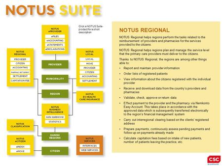 Click a NOTUS Suite- product for a short description NOTUS REGIONAL NOTUS Regional helps regions perform the tasks related to the reimbursement of providers.