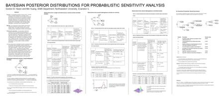 BAYESIAN POSTERIOR DISTRIBUTIONS FOR PROBABILISTIC SENSITIVITY ANALYSIS Gordon B. Hazen and Min Huang, IEMS Department, Northwestern University, Evanston.
