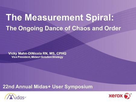 The Measurement Spiral: