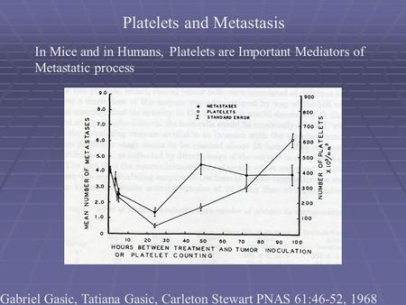 Platelets and Metastasis In Mice and in Humans, Platelets are Important Mediators of Metastatic process Gabriel Gasic, Tatiana Gasic, Carleton Stewart.