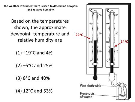 The weather instrument here is used to determine dewpoint and relative humidity. Based on the temperatures shown, the approximate dewpoint temperature.
