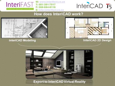 How does InteriCAD work?