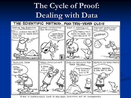 The Cycle of Proof: Dealing with Data. Dealing with Data: Daily Learning Goal The student will be able to compile and interpret data using appropriate.