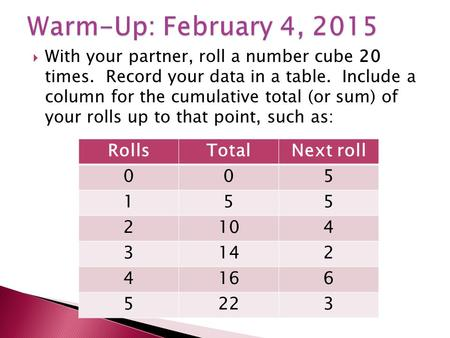  With your partner, roll a number cube 20 times. Record your data in a table. Include a column for the cumulative total (or sum) of your rolls up to that.