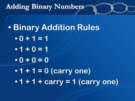 Binary Addition Rules Adding Binary Numbers = = 1