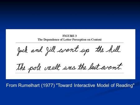 From Rumelhart (1977) Toward Interactive Model of Reading