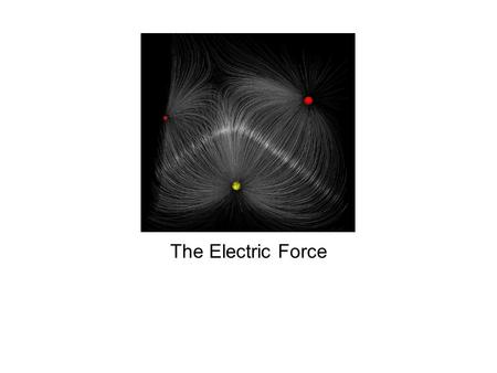 The Electric Force. Topics Electrical Forces Electric Charges Conservation of Charge Coulomb's Law Conductors and Insulators Superconductors Charging.