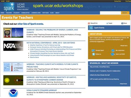 Spark.ucar.edu/workshops. Greenhouse Effect Review  CO 2 absorbs heat in the atmosphere  When heat accumulates in the Earth system, the average global.