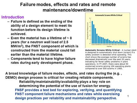 1 Failure modes, effects and rates and remote maintenance/downtime Introduction –Failure is defined as the ending of the ability of a design element to.