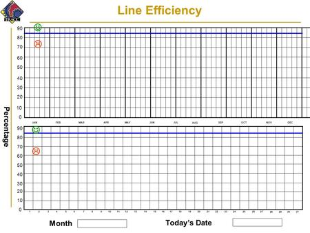 Line Efficiency 12345678910111213141516171819202122232425 26 27 28 29 30 31 JAN FEB MAR APR MAY JUN JUL AUG SEP OCT NOV DEC Month Today's Date 0 10 20.