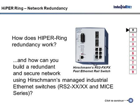 Hirschmann's RS2-FX/FX Fast Ethernet Rail Switch