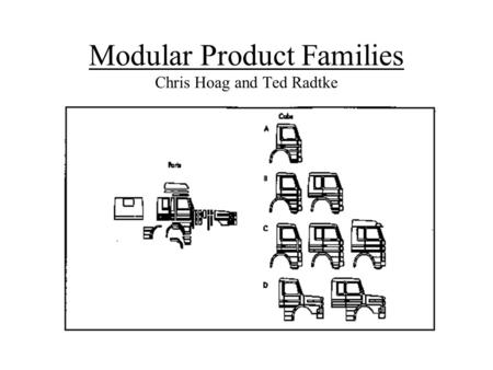 Modular Product Families Chris Hoag and Ted Radtke.