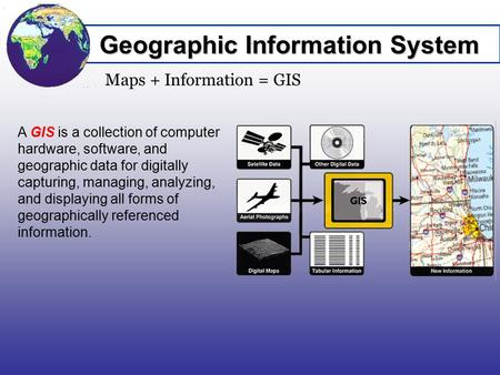 Maps + Information = GIS A GIS is a collection of computer hardware, software, and geographic data for digitally capturing, managing, analyzing, and displaying.