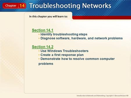 Section 14.1 Section 14.2 Identify troubleshooting steps