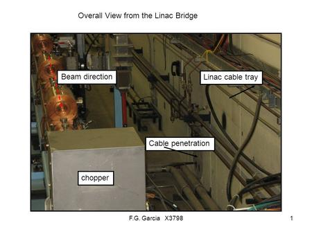 F.G. Garcia X37981 chopper Linac cable tray Cable penetration Overall View from the Linac Bridge Beam direction.