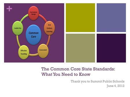 + The Common Core State Standards: What You Need to Know Thank you to Summit Public Schools June 4, 2012.