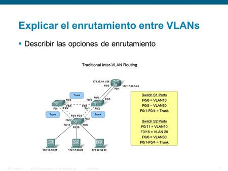 © 2006 Cisco Systems, Inc. All rights reserved.Cisco PublicITE 1 Chapter 6 1 Explicar el enrutamiento entre VLANs  Describir las opciones de enrutamiento.