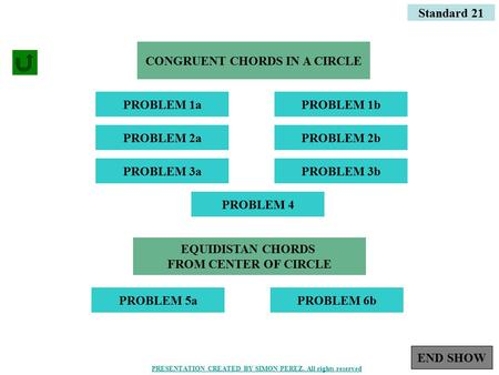 1 CONGRUENT CHORDS IN A CIRCLE PROBLEM 1aPROBLEM 1b PROBLEM 2aPROBLEM 2b PROBLEM 3aPROBLEM 3b PROBLEM 5aPROBLEM 6b PROBLEM 4 EQUIDISTAN CHORDS FROM CENTER.