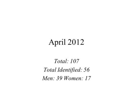 April 2012 Total: 107 Total Identified: 56 Men: 39 Women: 17.