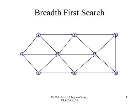 Dr. Eric Jeltsch F. Ing. en Comp., ULS, DAA_04 1 Breadth First Search s 2 5 4 7 8 369.