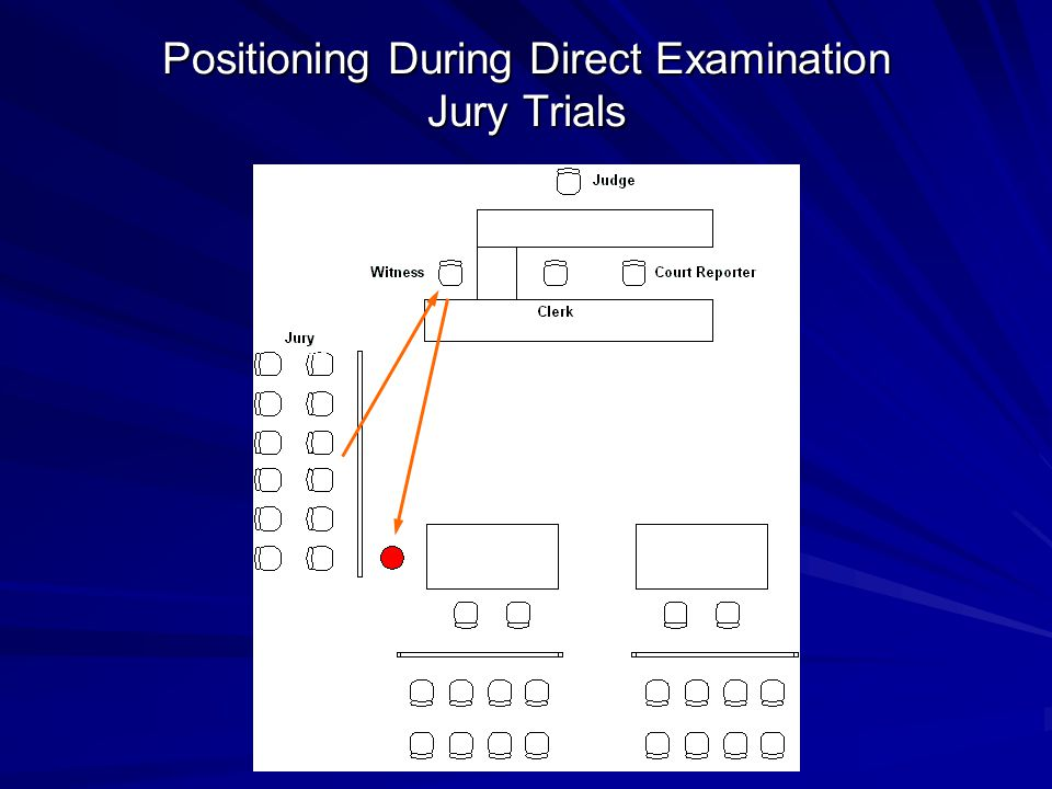 Positioning During Direct Examination Bench Trials