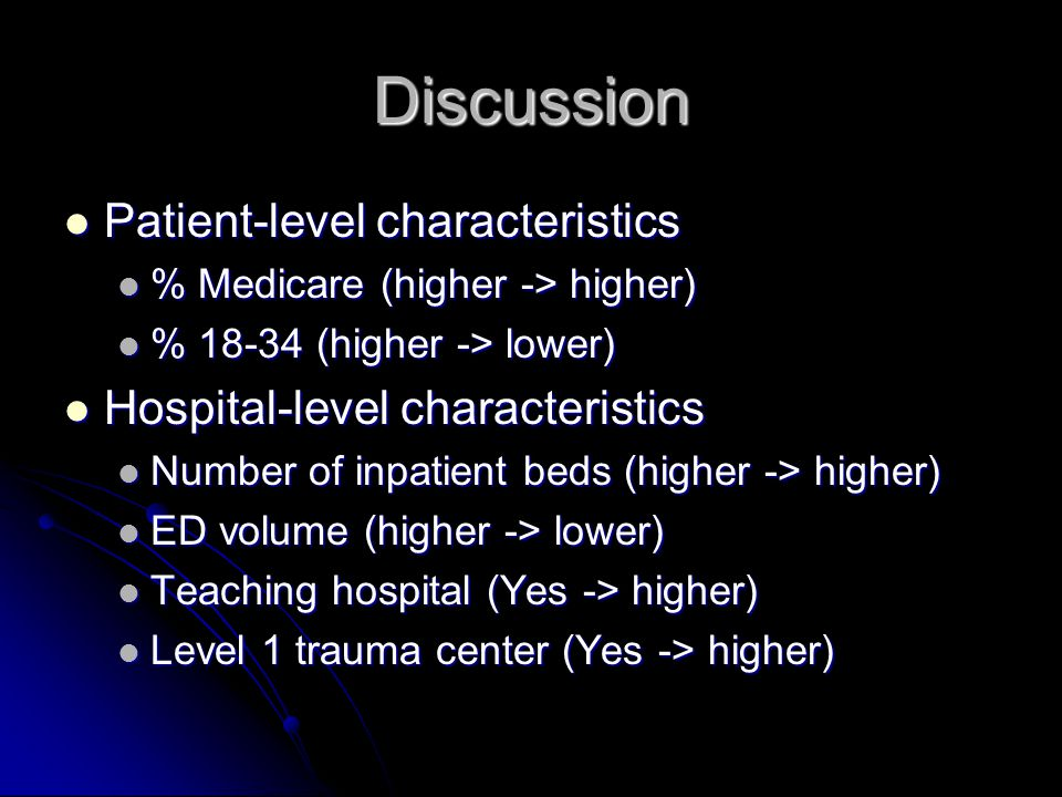 Discussion Community-level characteristics Community-level characteristics County-level admission rate (higher -> higher) County-level admission rate (higher -> higher) Number of primary care doctors (higher -> lower) Number of primary care doctors (higher -> lower)