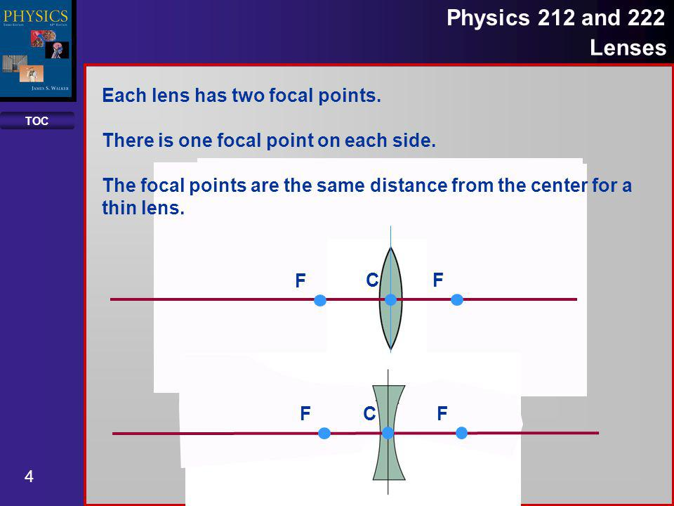 TOC 5 Physics 212 and 222 Lenses CF F CFF The shape of the lens determines whether the rays converge or diverge from it.