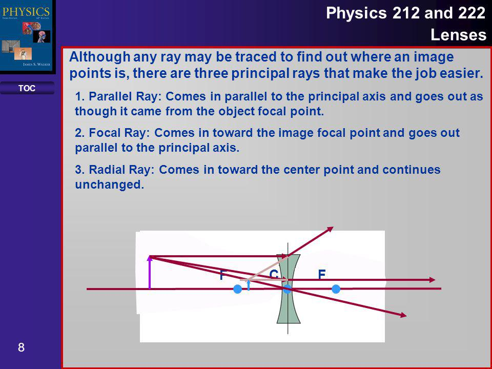 TOC 9 Physics 212 and 222 Lenses Object distance (d o ) is positive.