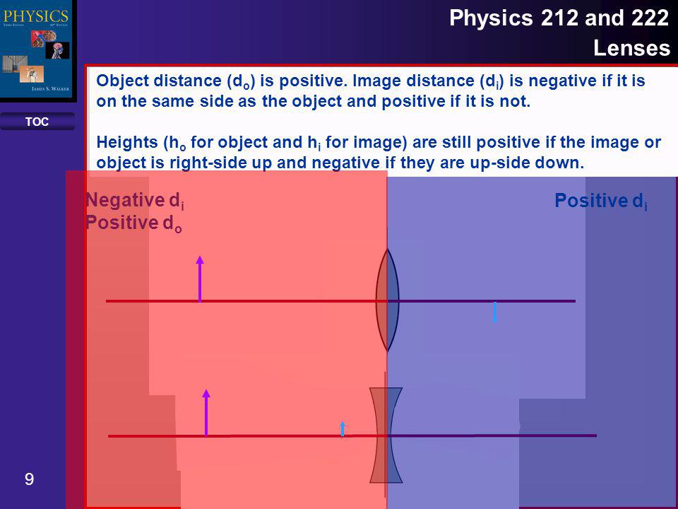 TOC 10 Physics 212 and 222 Lenses Converging lenses have positive focal length.