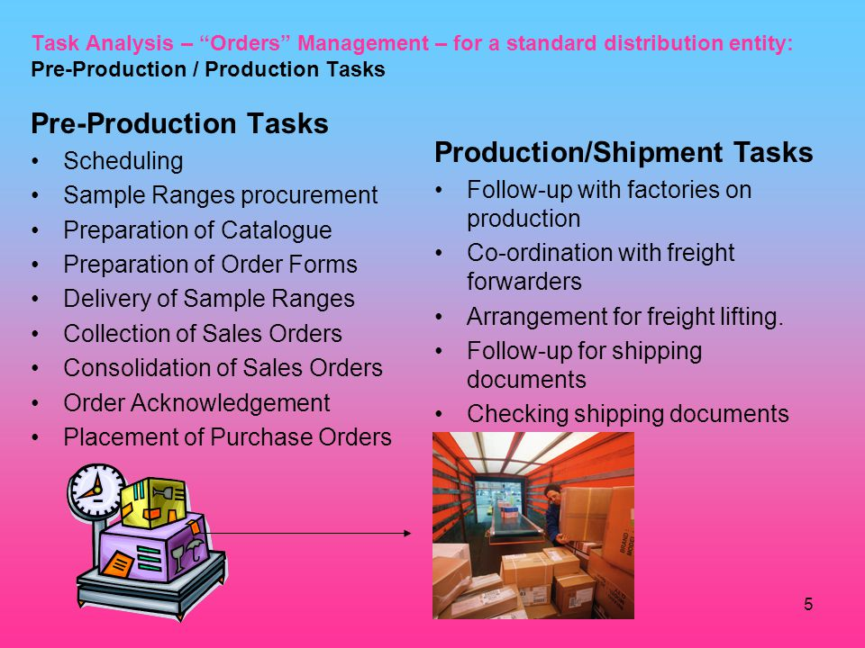 6 Task Analysis – Orders Management – for a standard distribution entity Post Production / Delivery Tasks Pre-Production Tasks Shipment Tracking Document Tracking Co-ordination with Forwarder Shipment Clearance Customs Clearance Confirmation of Qty Receipts Qty, Quality Check Delivery Tasks Scheduling Deliveries Pick Packing Invoicing Delivery arrangements/ Delivery Acknowledgements Stock Reconciliation Purchase Order – Shipping Documents – Receipts – Factory Invoices – Sales Orders – Sales Invoices – Inventory (Quantity wise & Value Wise)