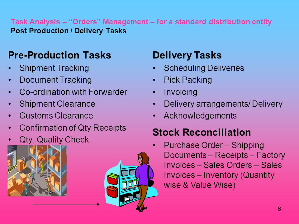7 Task Analysis – Money – Management – for a standard distribution entity Funds & Booking /Accounting Tasks Funds Collection of funds from Retailers Payments to factories/ service providers Negotiation of Documents Reconciliation of receipts, Payments, invoices etc.
