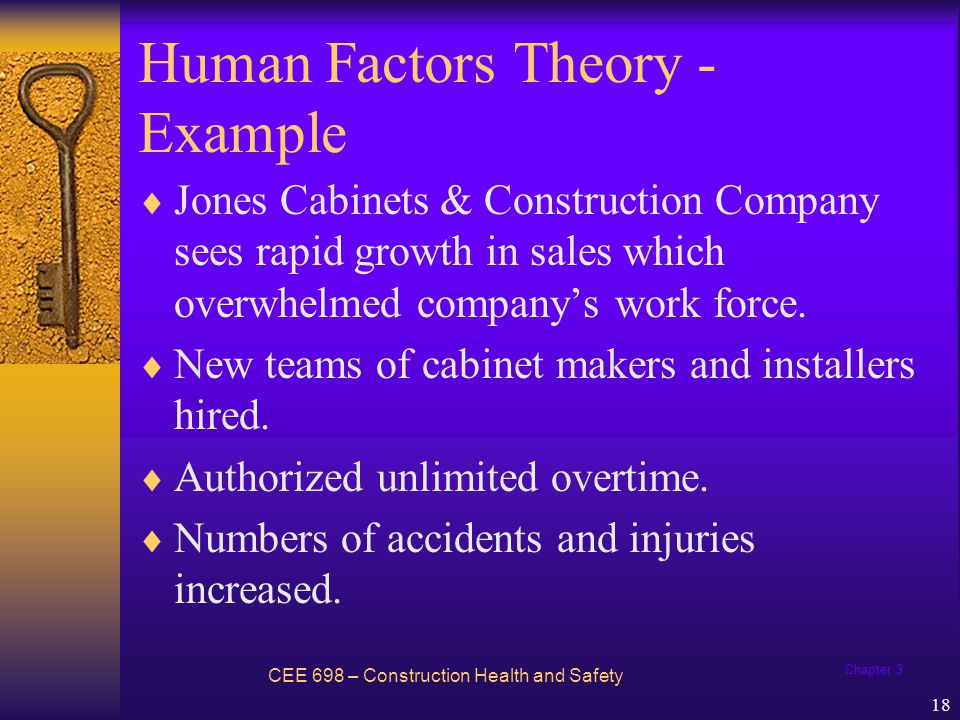 Chapter 3 19 Human Factors Theory - Example Investigation revealed human errors in the three categories: –Overload: Employees working beyond their personal limits and beyond their capabilities.