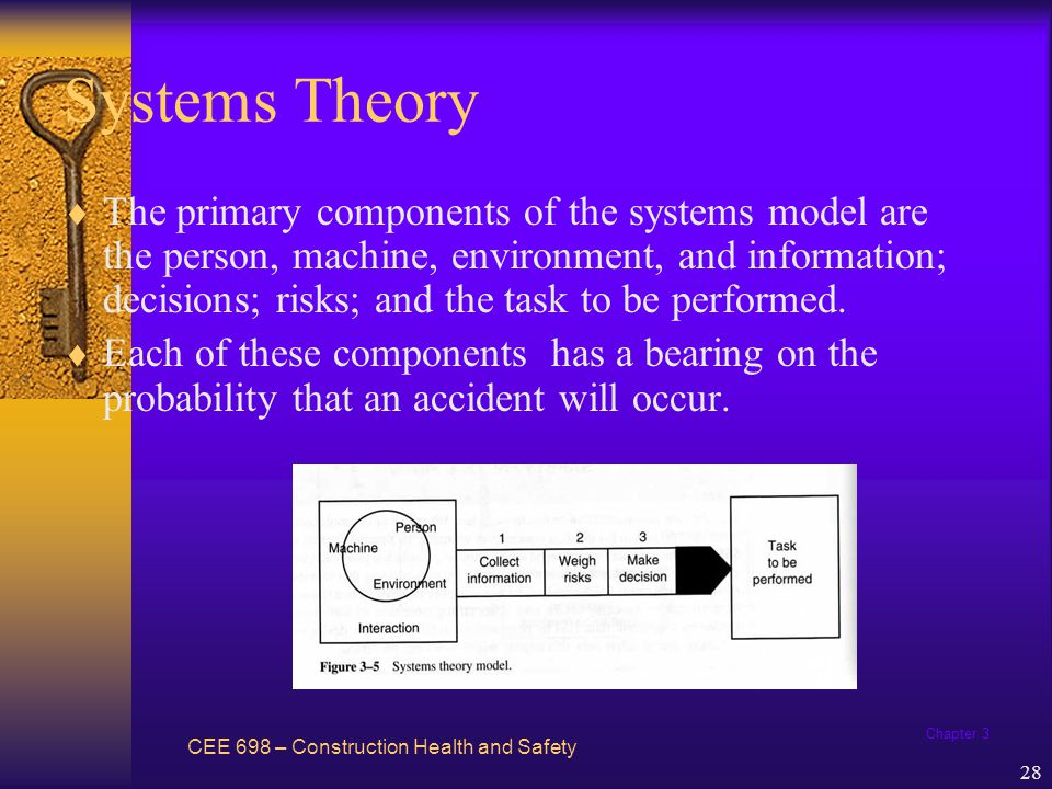 Chapter 3 29 Systems Theory Factors which should be considered before collecting information, weighing risks and making a decision: –job requirements –the workers abilities and limitations –the gain if the task is successfully accomplished –the loss if the task is attempted but fails –the loss if the task is not attempted CEE 698 – Construction Health and Safety