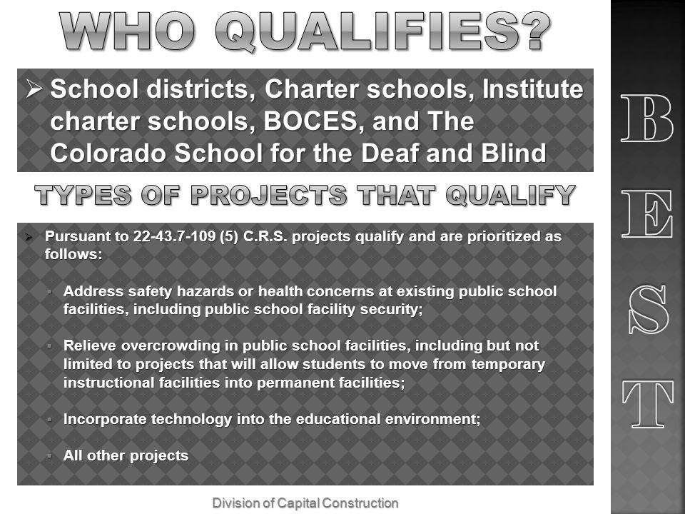 Centennial School Facilities Impacted through BEST as of Sept.