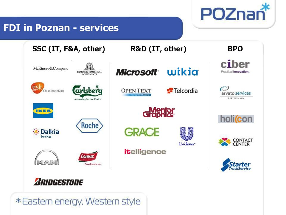 FDI in Poznan - production Biggest production field investments