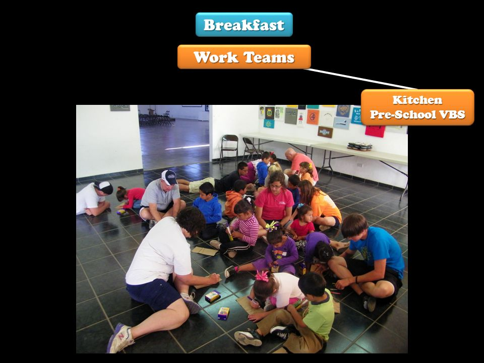 Breakfast Lunch Work Teams Off-site Construction Benevolence On-site Construction Kitchen Pre-School VBS Crafts