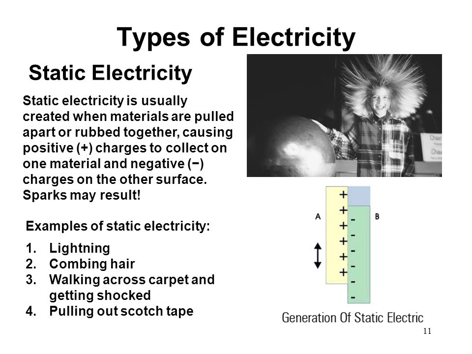 Types of Electricity Alternating Current (AC) The common form of electricity from power plant to home/office.