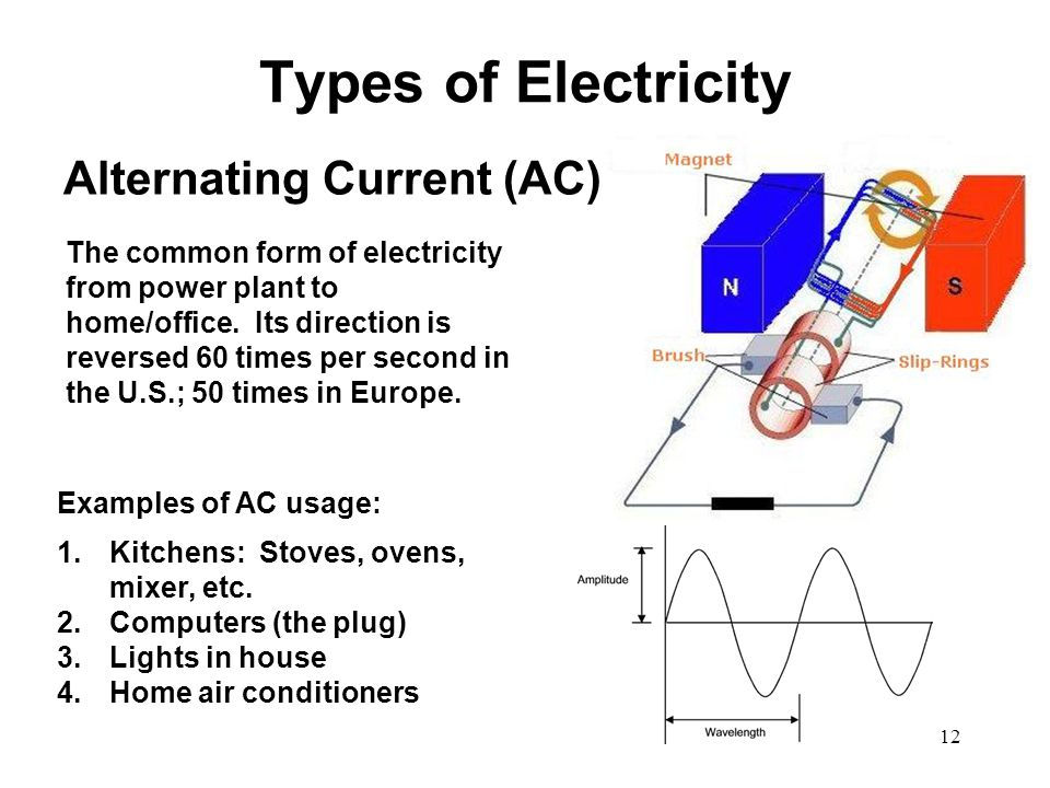 Types of Electricity Direct Current (DC) Type of electricity used in most electronics we have today.