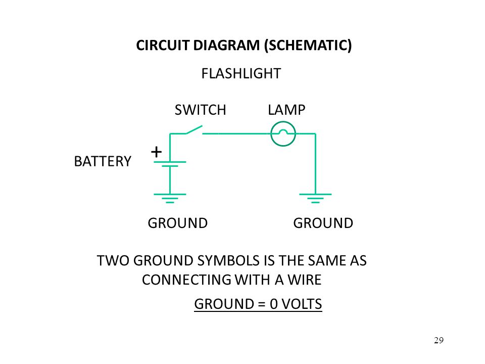 30 Design three different DC circuits Switch Buzzer Light Power Supply Switch Buzzer Light Power Supply Switch Buzzer Light Power Supply Wired to turn Buzzer On/Off Wired to turn Light On/Off Wired to turn Light On in one direction and Buzzer On in other direction DC Circuit Wiring