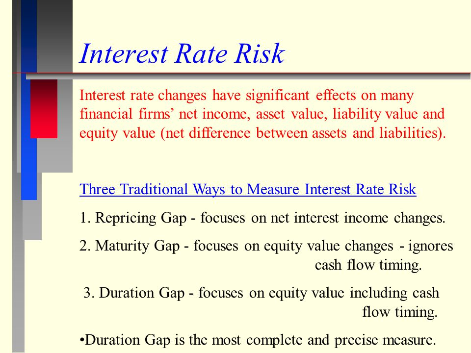 Repricing Gap The repricing gap is the dollar value of the difference between the book values of assets and liabilities with a certain range of maturity (called a bucket).