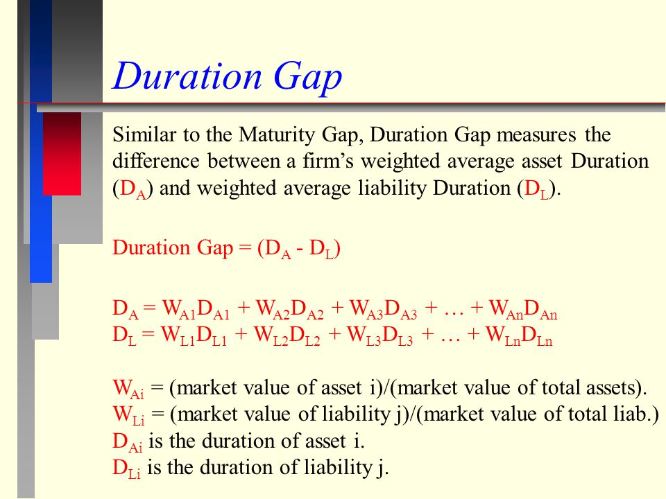 Duration and the Effect of Interest Rates on Equity Value A more precise measure of the effect of an interest rate change on a financial firms equity value is: Equity = -[D A - kD L ]A(Y n - Y o )/(1 + Y o ) where k=L/A and [D A - kD L ] is the leverage-adjusted Duration Gap, hereafter referred to as just the Duration Gap.