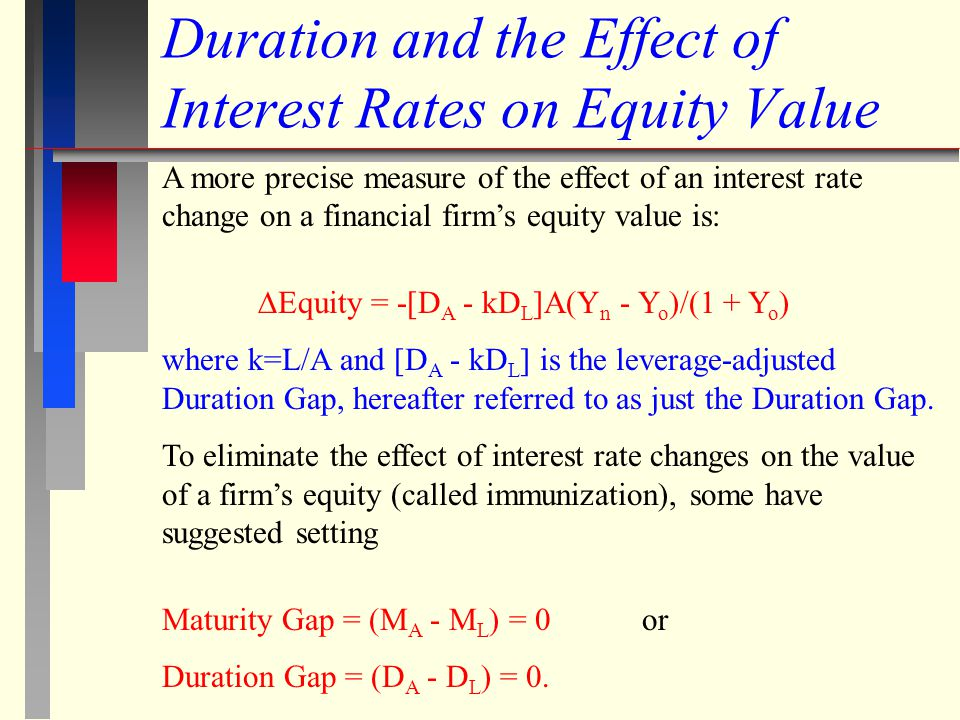 A more precise way to immunize equity value is by setting [D A - kD L ] = 0.