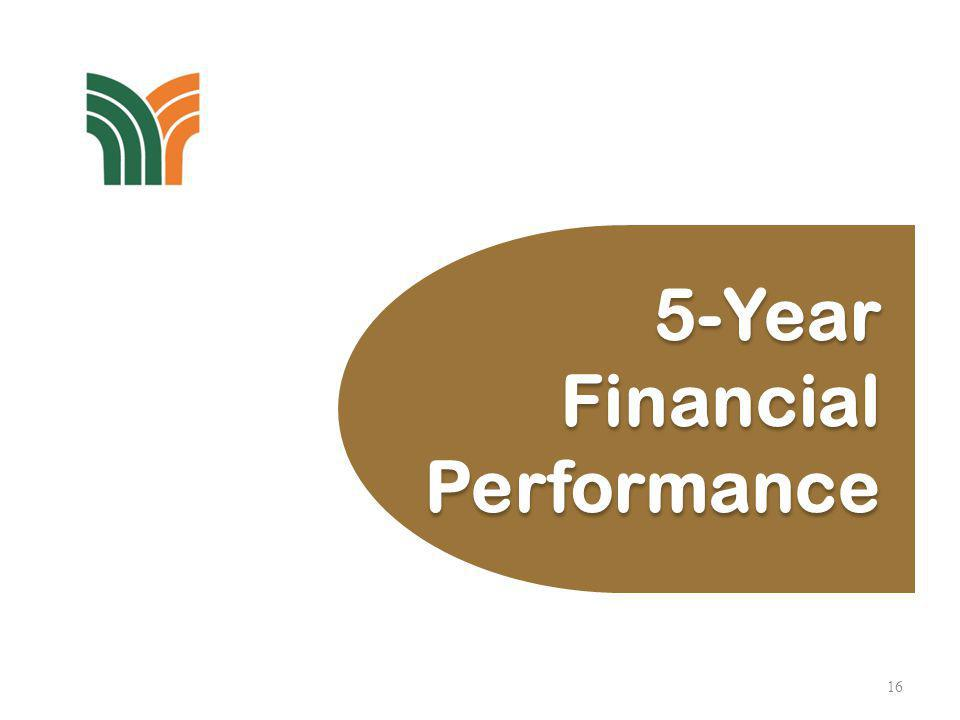 5-Year PBT of PPB Group 17 Note : PBT for FY2010 excludes the gain of RM841 million from the disposal of the sugar-related assets.