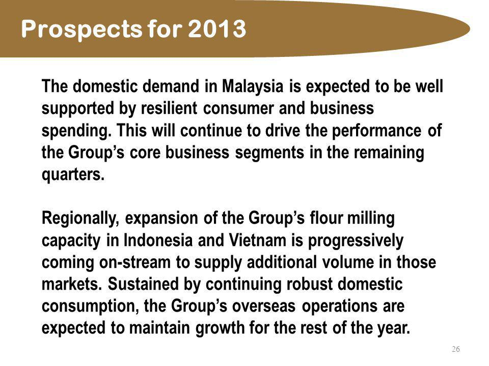 27 Prospects for 2013 On the whole, the Groups operations are expected to perform well in 2013; nonetheless the overall financial results depend substantially on Wilmars business performance for the year.