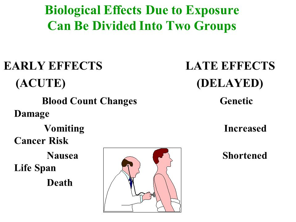 Some Acute Effects of High Exposure Over a Short Period Are DOSE (1 week)EFFECT (30 days) 30-150 REM Detectable changes in blood counts 150-250 REM Nausea and vomiting within 24 hours 250-350 REM Death may occur 350 REM 50% will Die within 30 days 350-600 REM Death will probably occur over 600 REM 100% will die within 30 days