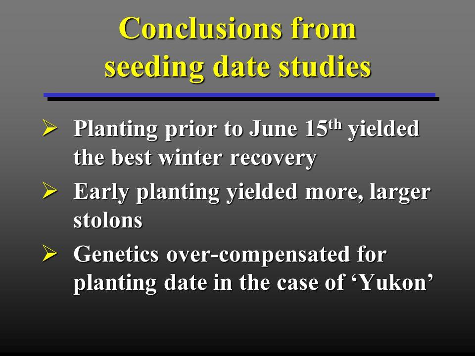 Postemergence Herbicide Tolerance of Seedling Bermudagrass Weed Control - Postemerge