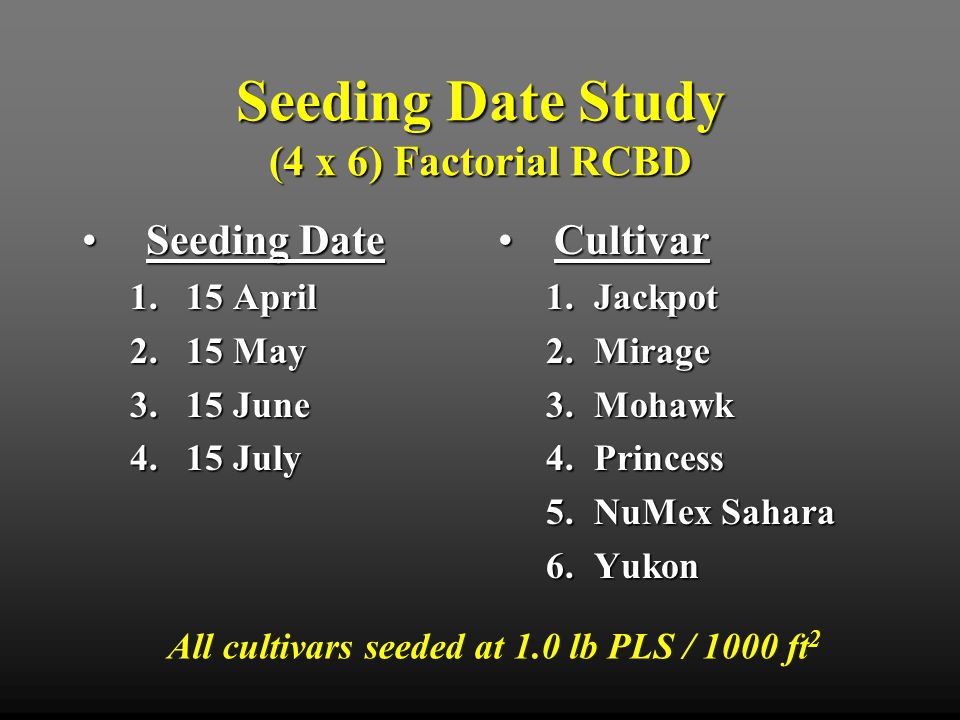 Seeding Date Study Evaluations Percent Winter RecoveryPercent Winter Recovery Stolon productionStolon production Rhizome productionRhizome production