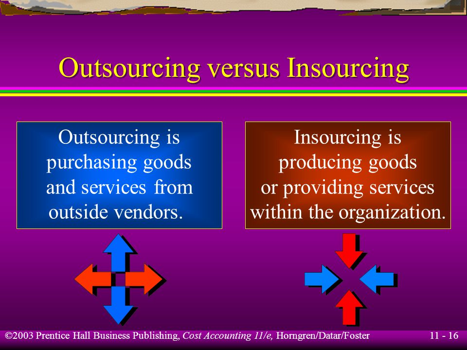 11 - 17 ©2003 Prentice Hall Business Publishing, Cost Accounting 11/e, Horngren/Datar/Foster Make-or-Buy Decisions Example Bismark Co.